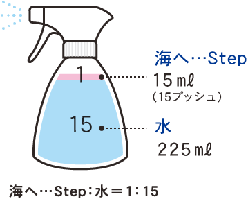 消毒 液 の 作り方